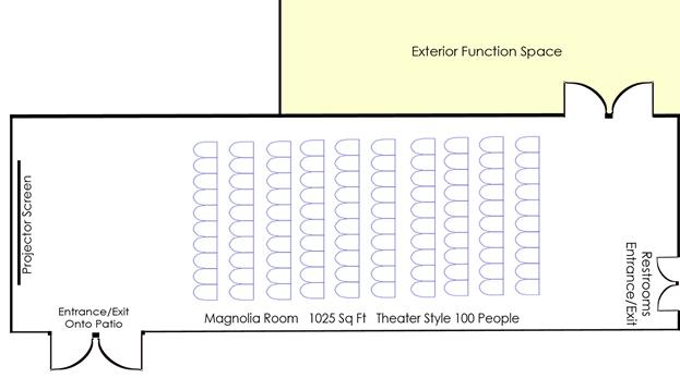 Theater Style Diagram - Magnolia
