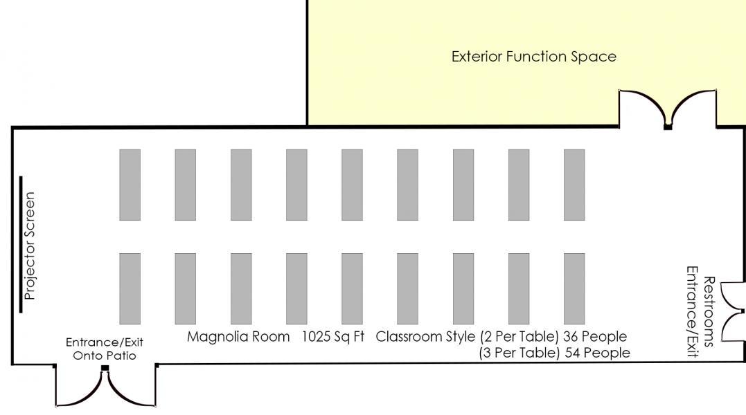 Classroom Diagram - Magnolia