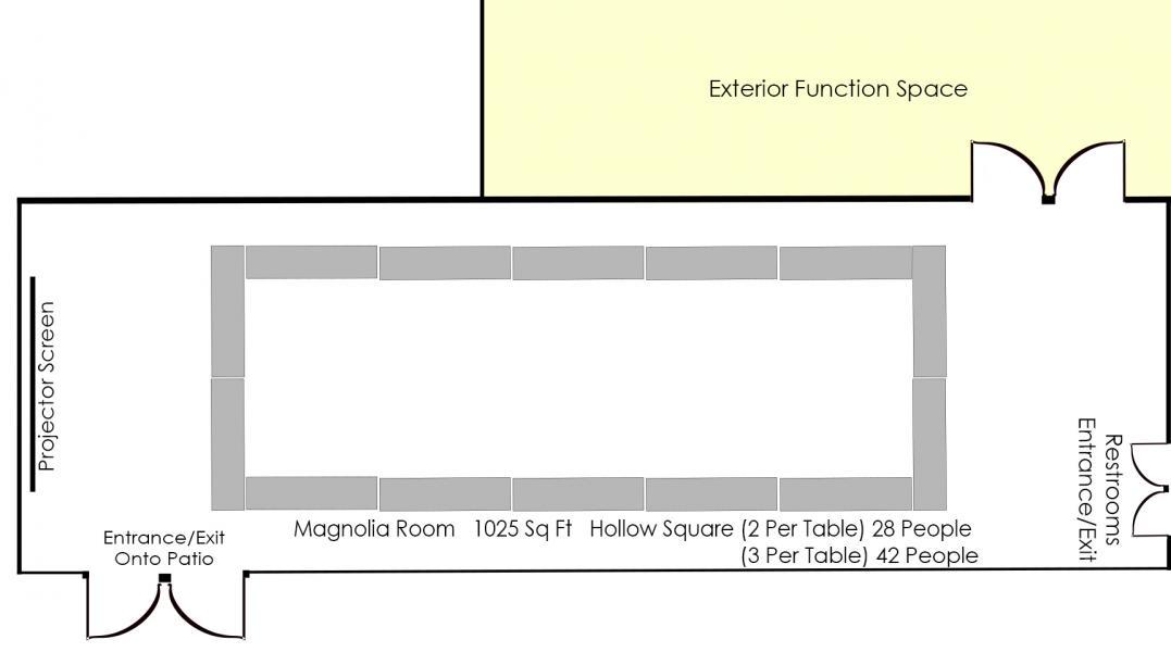 Hollow Square Diagram - Magnolia